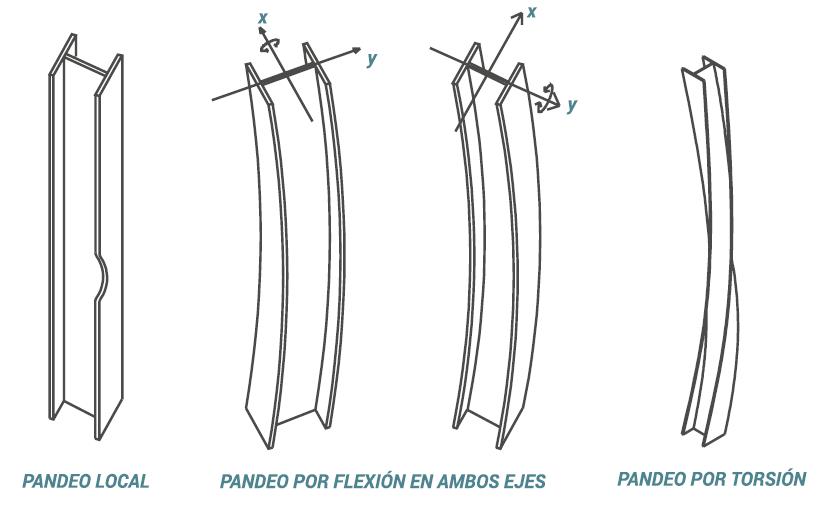 blog como diseñar fig 3