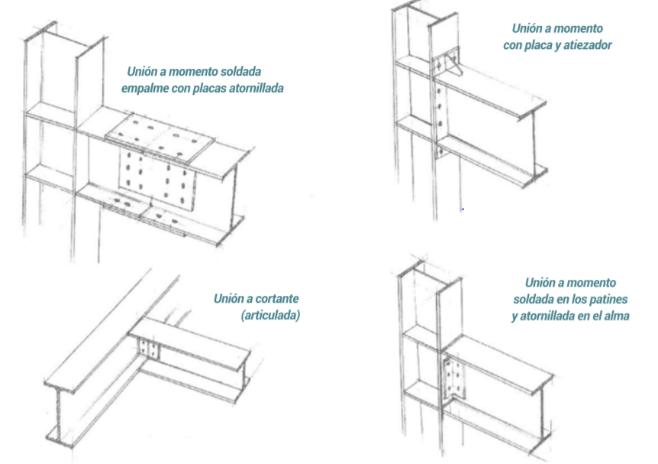 blog como diseñar fig 4